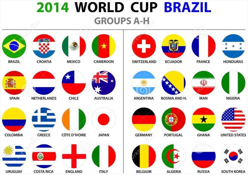 Os 32 países da Copa de 2014 e suas nacionalidades