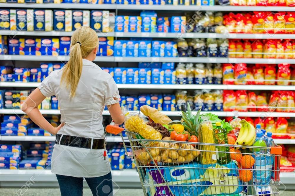 Vocabulário relacionado ao supermercado